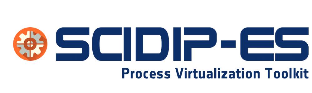 Process Virtualization Toolkit