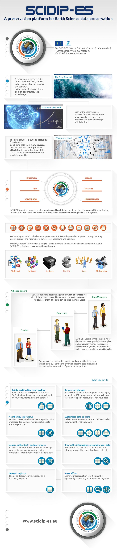 scidipes_infographic